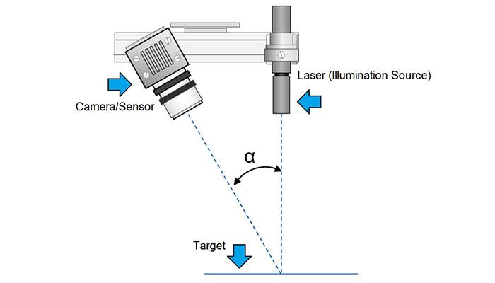 thuật ngữ 3d scanning